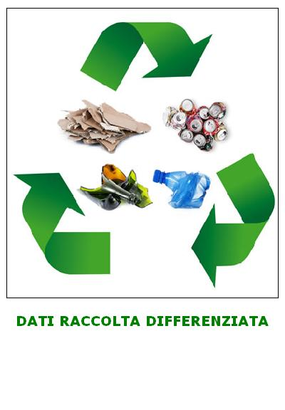 dati raccolta differenziata